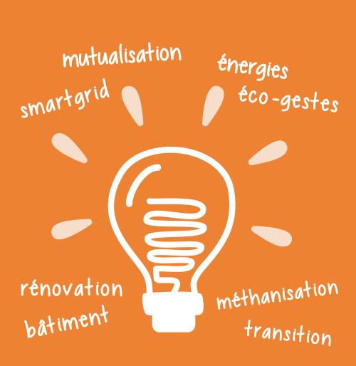 Illustration du niveau Énergie / consommation