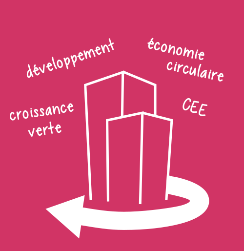 Illustration du niveau Activités économiques