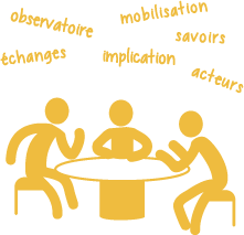 Illustration du niveau Participation / animation