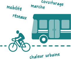 Illustration du niveau Territoire / transports